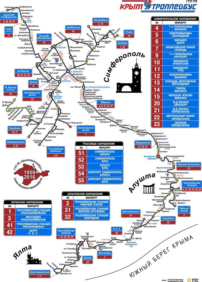 Ялта троллейбус схема